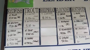 Here are the results from the Steinhatchee Community Tournament….some fine fish caught.